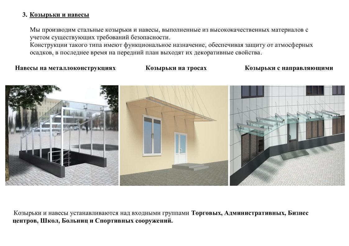 навесы Крым